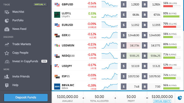 How to open and configure an eToro demo account