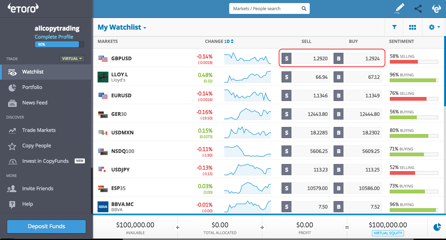 How to open and set up an eToro demo account - buy sell